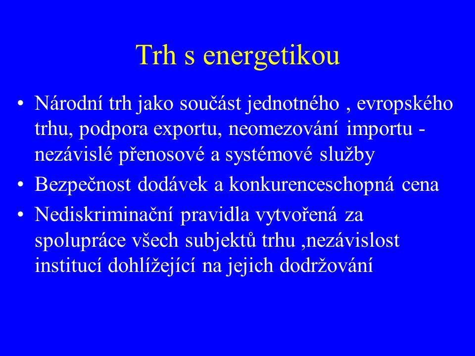 Trh s energetikou Národní trh jako součást jednotného, evropského trhu, podpora exportu, neomezování importu - nezávislé přenosové a systémové služby Bezpečnost dodávek a konkurenceschopná cena Nediskriminační pravidla vytvořená za spolupráce všech subjektů trhu,nezávislost institucí dohlížející na jejich dodržování