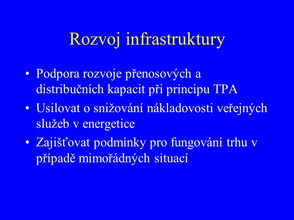 Rozvoj infrastruktury Podpora rozvoje přenosových a distribučních kapacit při principu TPA Usilovat o snižování nákladovosti veřejných služeb v energetice Zajišťovat podmínky pro fungování trhu v případě mimořádných situací