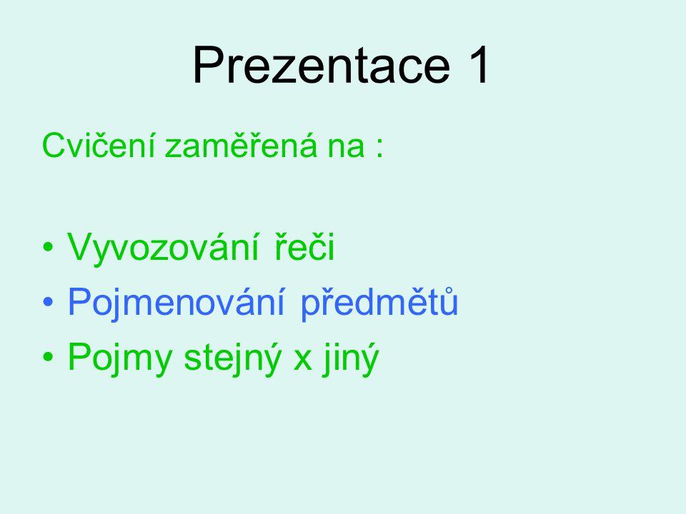 Ukázky z PP prezentací vytvářených pro řečovou výchovu Prezentace jsou zaměřeny zejména na : Vyvozování řeči – P1/x Pojmenování předmětů – P1/x Pojmy stejný x jiný – P1/x Vyhledávání souvislostí mezi předměty – P2/x Poznávání písmen – P3/x Skládání jednoduchých slov – P4/x Prezentace jsou průběžně rozšiřovány o další snímky podobného námětů procvičování