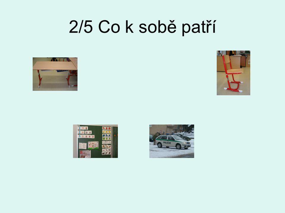 Prezentace 2 Cvičení zaměřená na : Vyhledávání souvislostí mezi zobrazenými předměty, osobami atd.