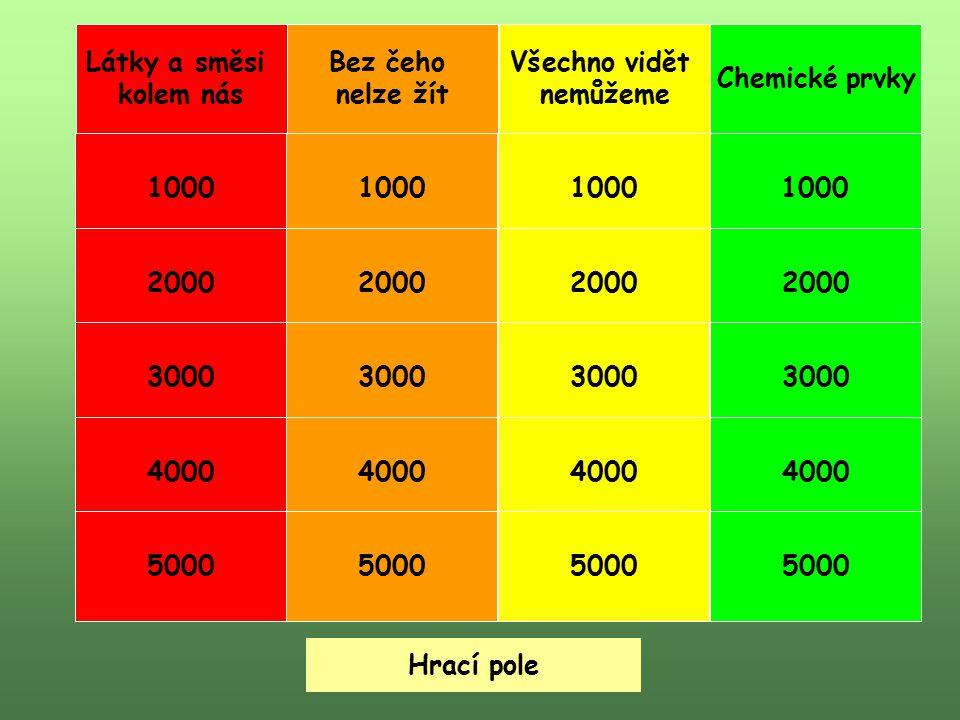 Hrací pole Látky a směsi kolem nás 1000 Mezi směsi nepatří: a) moč b) krev c) destilovaná voda d) dešťová voda