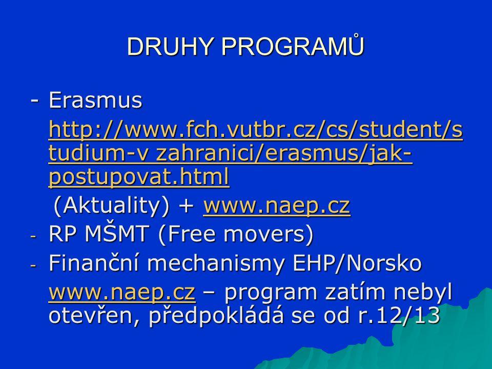 DRUHY PROGRAMŮ -Erasmus http://www.fch.vutbr.cz/cs/student/s tudium-v zahranici/erasmus/jak- postupovat.html http://www.fch.vutbr.cz/cs/student/s tudium-v zahranici/erasmus/jak- postupovat.html (Aktuality) + www.naep.cz (Aktuality) + www.naep.czwww.naep.cz - RP MŠMT (Free movers) - Finanční mechanismy EHP/Norsko www.naep.czwww.naep.cz – program zatím nebyl otevřen, předpokládá se od r.12/13 www.naep.cz