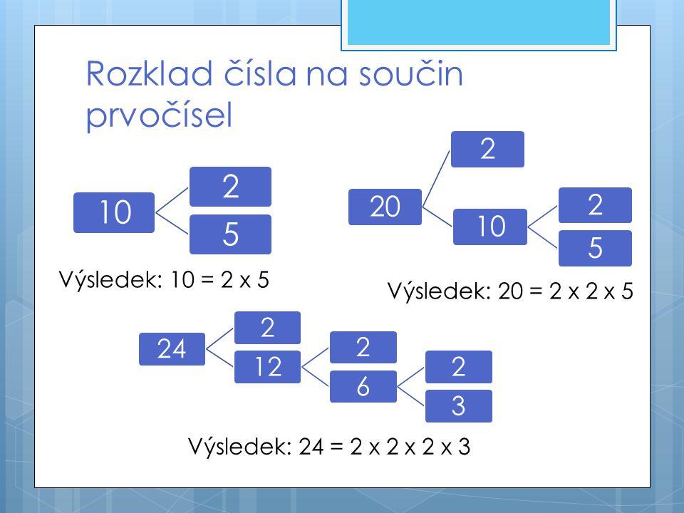 Rozklad čísla na součin prvočísel 1025 2021025 242122623 Výsledek: 10 = 2 x 5 Výsledek: 24 = 2 x 2 x 2 x 3 Výsledek: 20 = 2 x 2 x 5