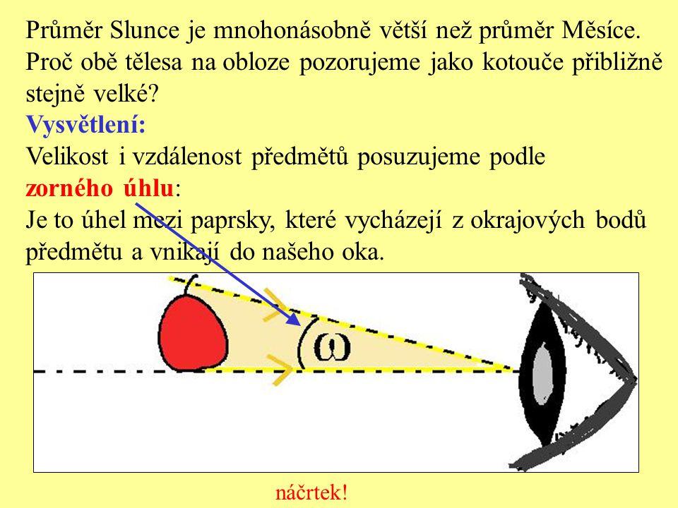 Oko je schopno rozlišit dva body, když je vidí alespoň pod zorným úhlem 1´ (jedna úhlová minuta).