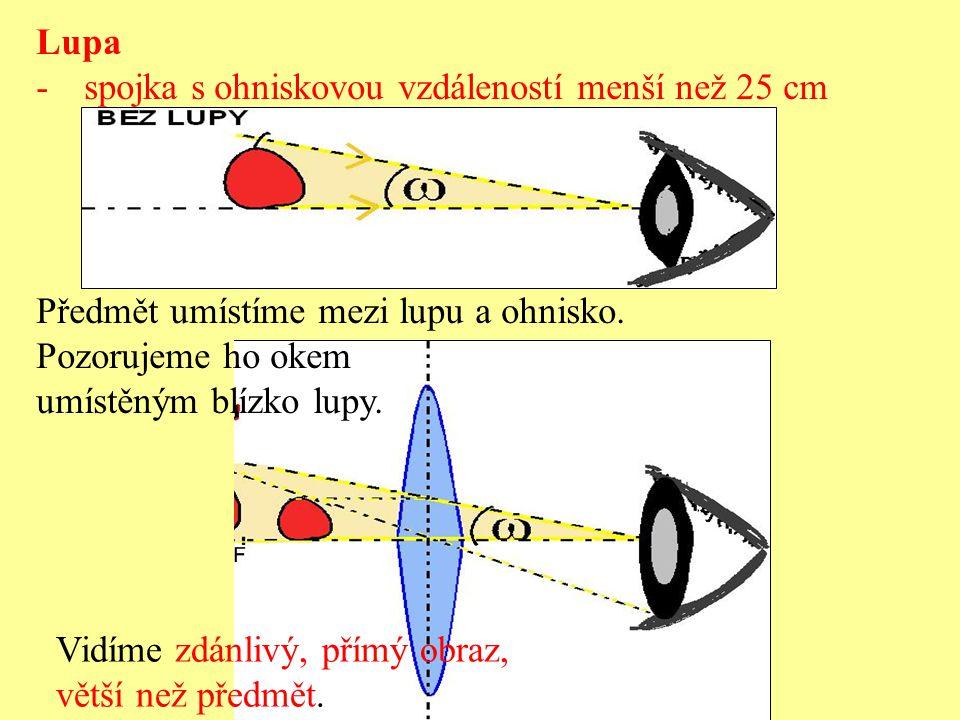 Lupa -spojka s ohniskovou vzdáleností menší než 25 cm Předmět umístíme mezi lupu a ohnisko. Pozorujeme ho okem umístěným blízko lupy. Vidíme zdánlivý,