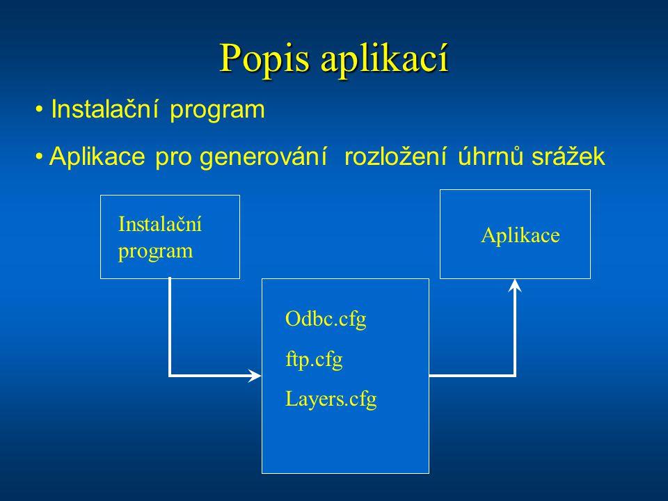 Popis aplikací Instalační program Aplikace pro generování rozložení úhrnů srážek Instalační program Odbc.cfg ftp.cfg Layers.cfg Aplikace