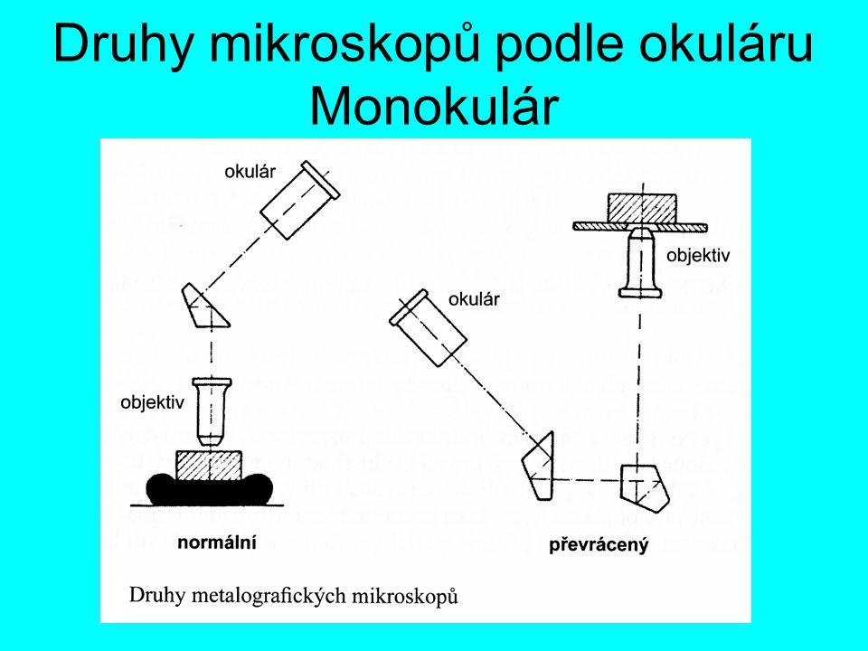 Druhy mikroskopů podle okuláru Monokulár