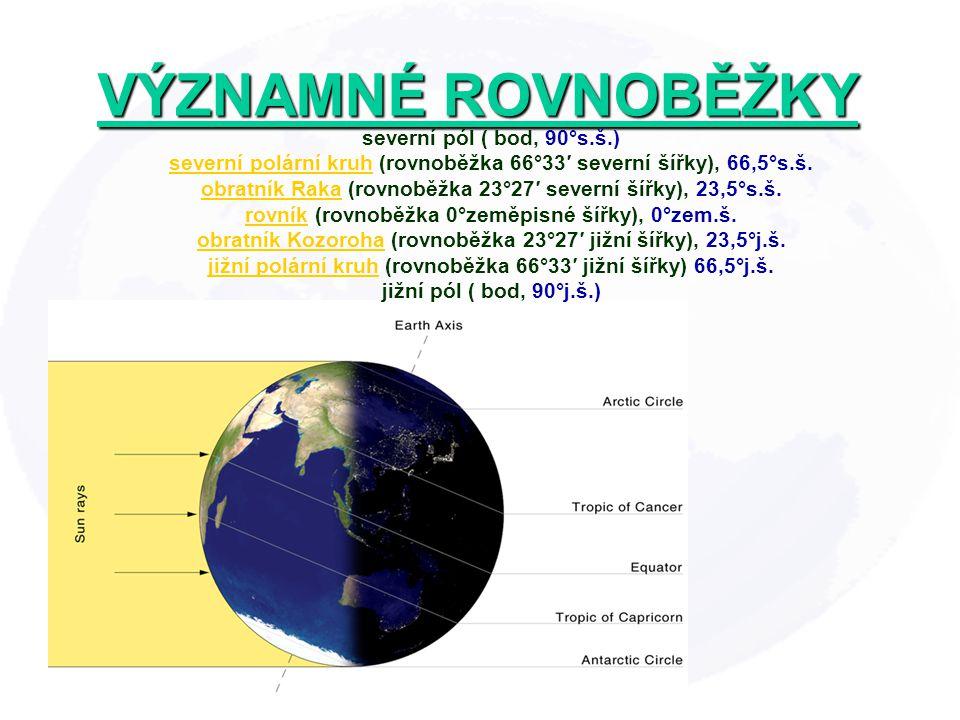 VÝZNAMNÉ ROVNOBĚŽKY severní pól ( bod, 90°s.š.) severní polární kruhseverní polární kruh (rovnoběžka 66°33′ severní šířky), 66,5°s.š. obratník Rakaobr