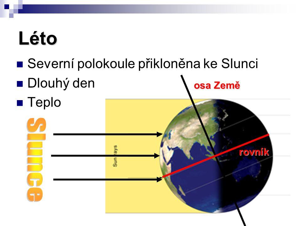 Zima Severní polokoule odkloněna od Slunce Krátký den Chladno osa Země rovník