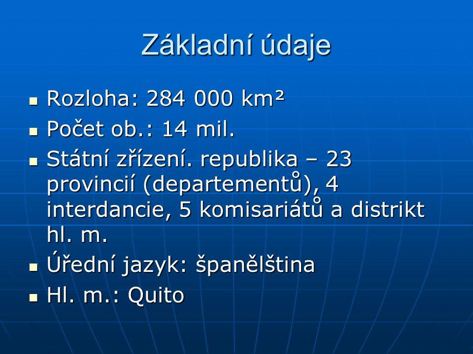Základní údaje Rozloha: 284 000 km² Rozloha: 284 000 km² Počet ob.: 14 mil. Počet ob.: 14 mil. Státní zřízení. republika – 23 provincií (departementů)