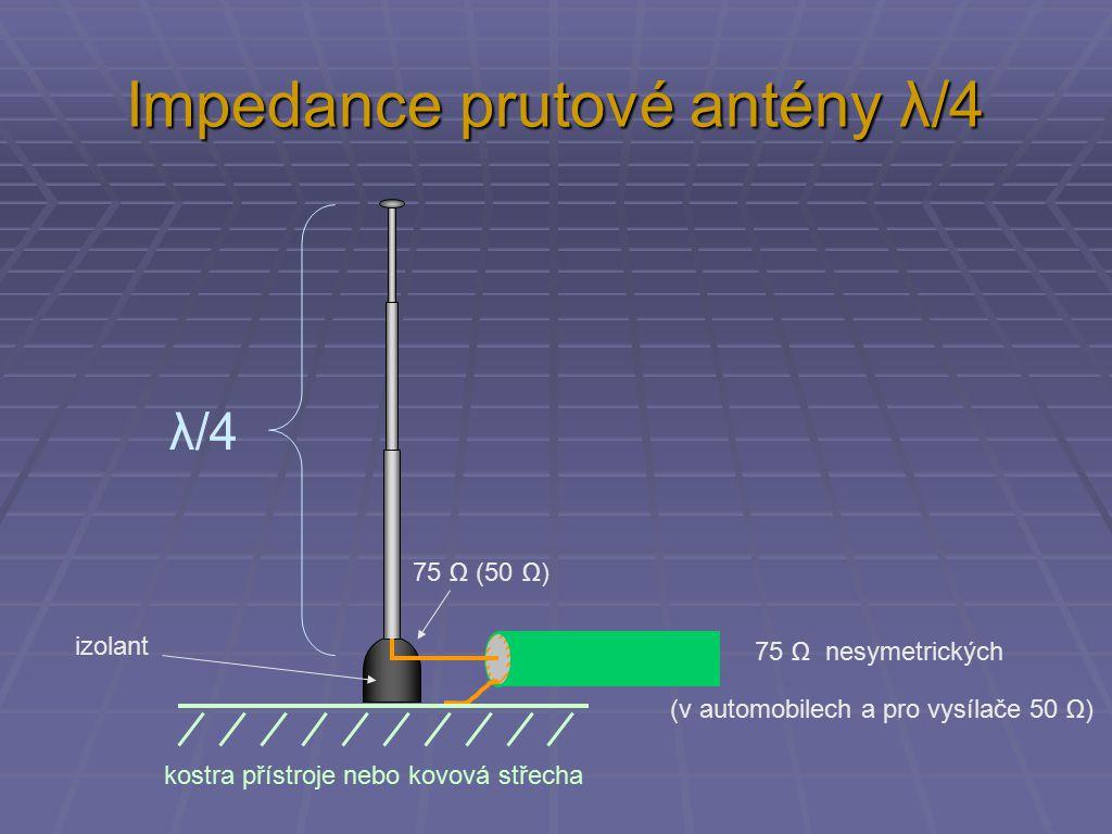 Impedance prutové antény λ/4 75 Ω nesymetrických (v automobilech a pro vysílače 50 Ω) λ/4 75 Ω (50 Ω) izolant kostra přístroje nebo kovová střecha