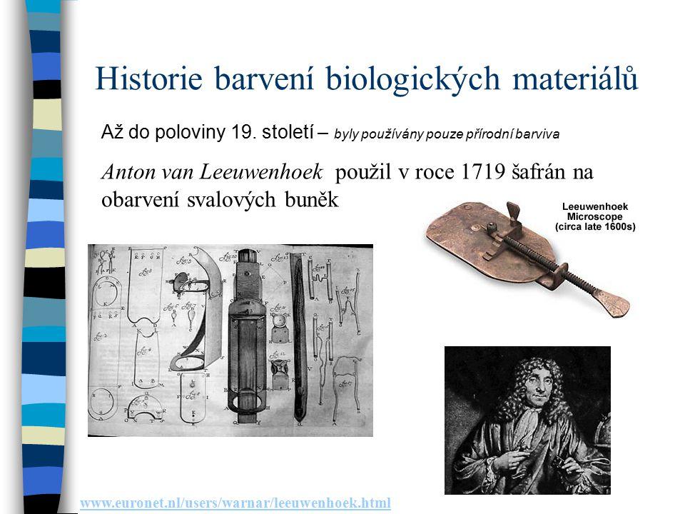 Historie barvení biologických materiálů Až do poloviny 19. století – byly používány pouze přírodní barviva Anton van Leeuwenhoek použil v roce 1719 ša