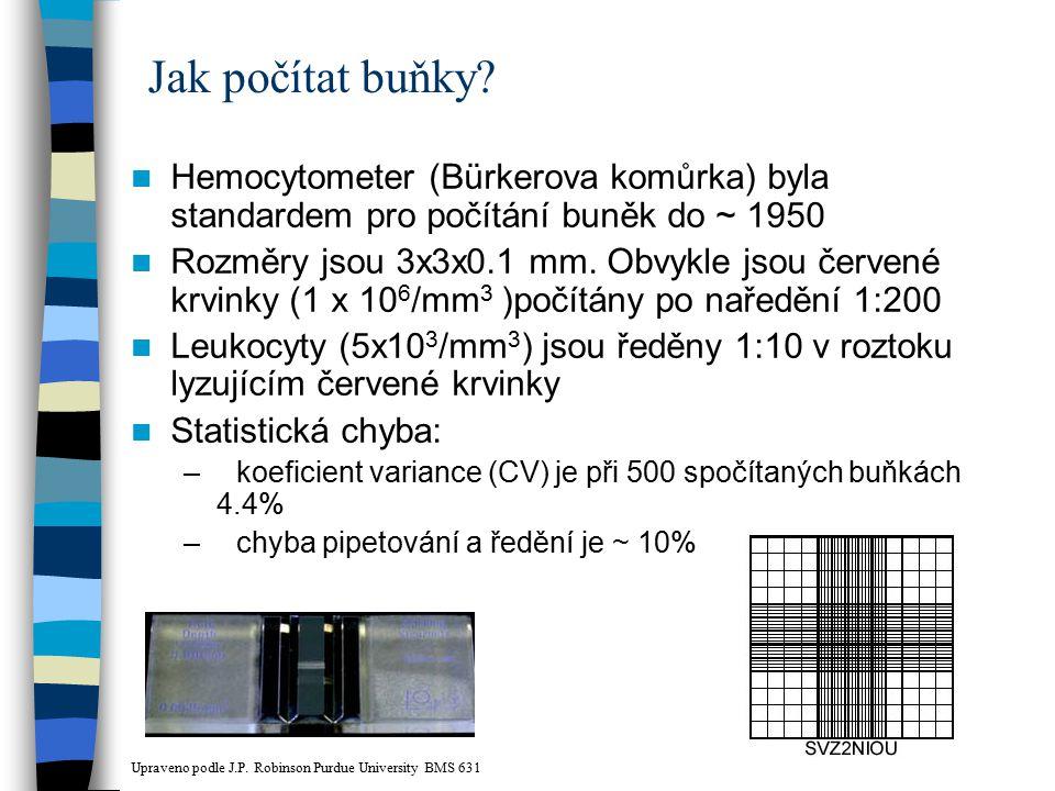 Jak počítat buňky? Hemocytometer (Bürkerova komůrka) byla standardem pro počítání buněk do ~ 1950 Rozměry jsou 3x3x0.1 mm. Obvykle jsou červené krvink