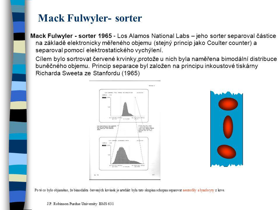 Mack Fulwyler- sorter Mack Fulwyler - sorter 1965 - Los Alamos National Labs – jeho sorter separoval částice na základě elektronicky měřeného objemu (