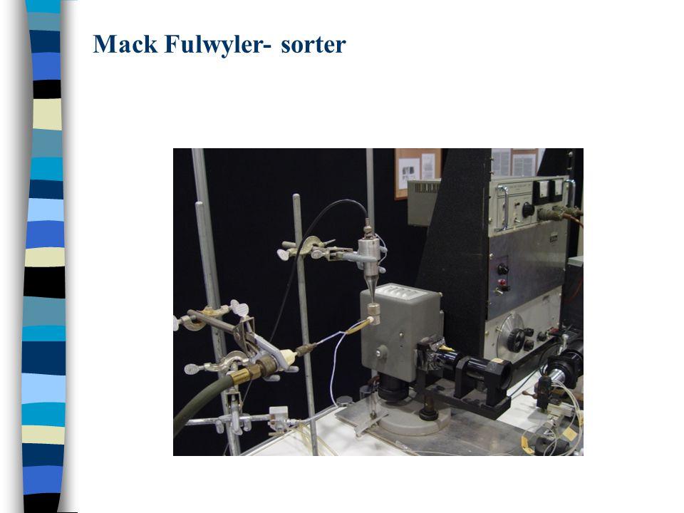 Mack Fulwyler- sorter