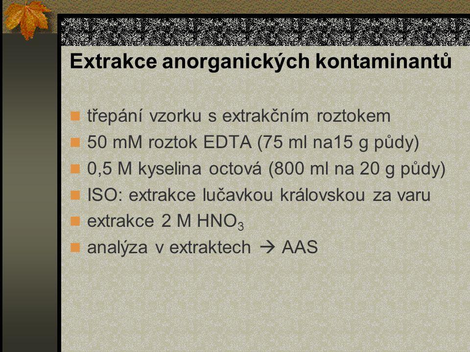 Extrakce anorganických kontaminantů třepání vzorku s extrakčním roztokem 50 mM roztok EDTA (75 ml na15 g půdy) 0,5 M kyselina octová (800 ml na 20 g půdy) ISO: extrakce lučavkou královskou za varu extrakce 2 M HNO 3 analýza v extraktech  AAS