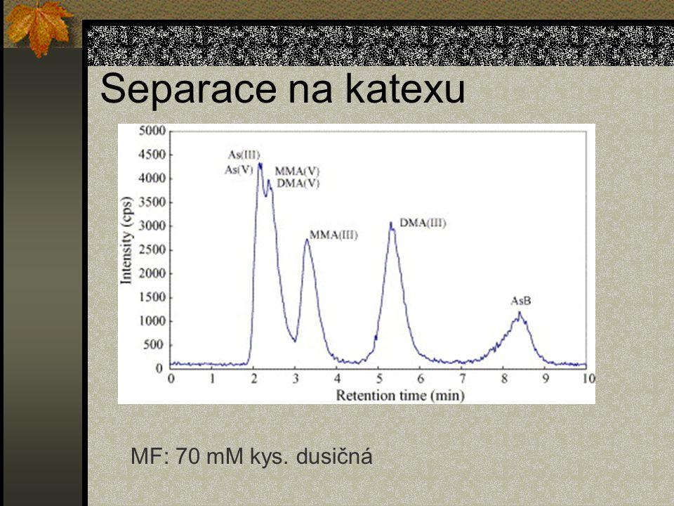 Separace na katexu MF: 70 mM kys. dusičná