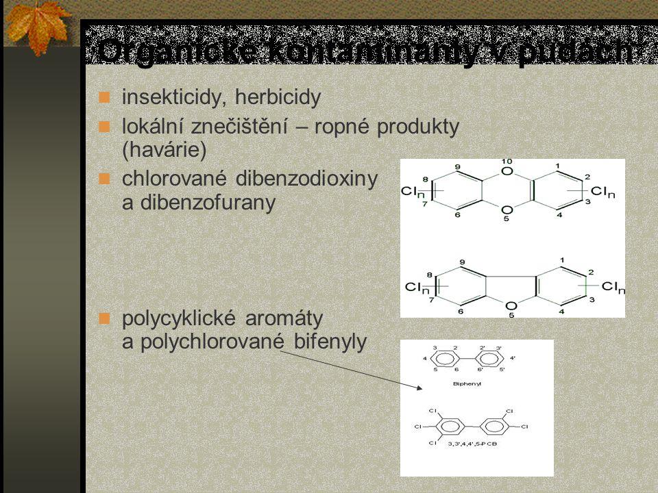 Organické kontaminanty v půdách insekticidy, herbicidy lokální znečištění – ropné produkty (havárie) chlorované dibenzodioxiny a dibenzofurany polycyklické aromáty a polychlorované bifenyly