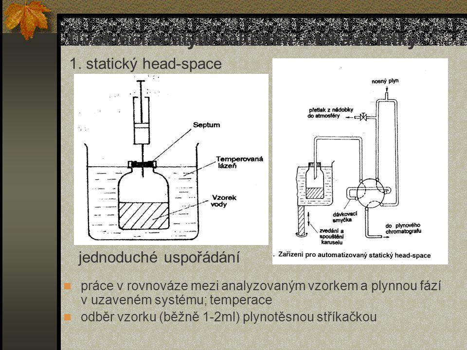 Uvolnění analytu zahřátím – těkavé látky 1.