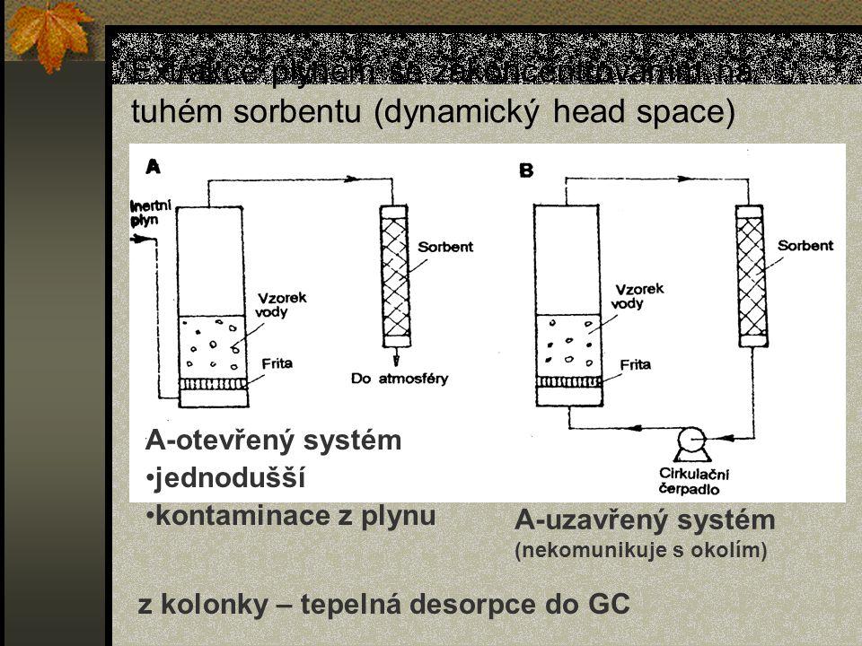 Extrakce plynem se zakoncentrováním na tuhém sorbentu (dynamický head space) A-otevřený systém jednodušší kontaminace z plynu A-uzavřený systém (nekomunikuje s okolím) z kolonky – tepelná desorpce do GC