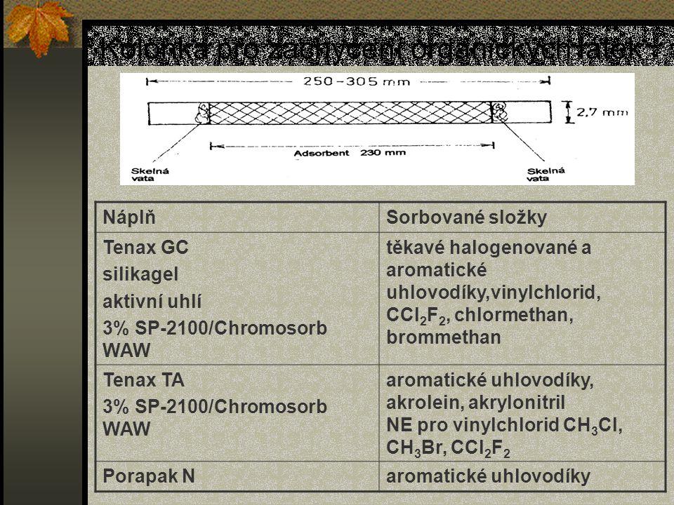 Kolonka pro zachycení organických látek NáplňSorbované složky Tenax GC silikagel aktivní uhlí 3% SP-2100/Chromosorb WAW těkavé halogenované a aromatické uhlovodíky,vinylchlorid, CCl 2 F 2, chlormethan, brommethan Tenax TA 3% SP-2100/Chromosorb WAW aromatické uhlovodíky, akrolein, akrylonitril NE pro vinylchlorid CH 3 Cl, CH 3 Br, CCl 2 F 2 Porapak Naromatické uhlovodíky