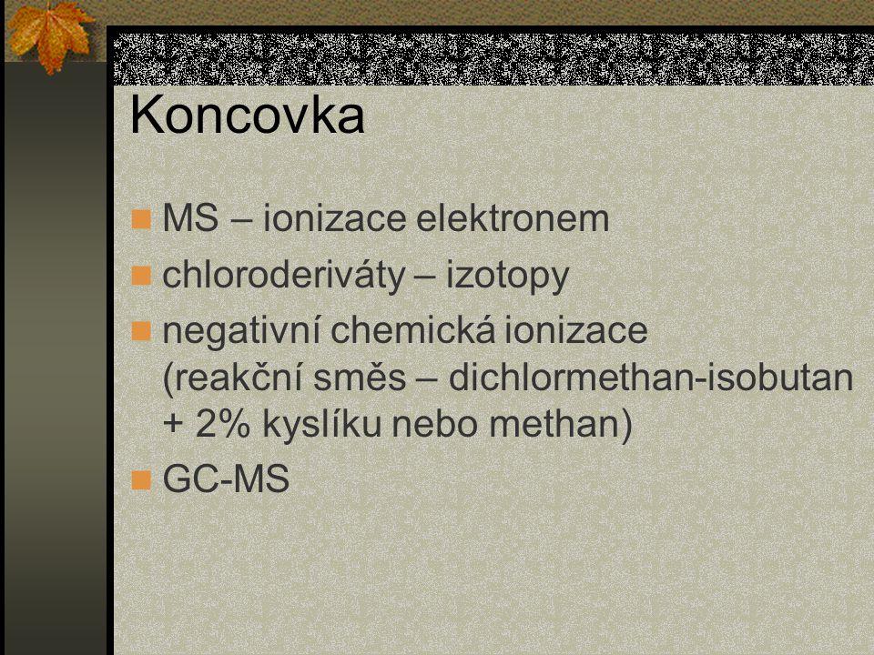 Koncovka MS – ionizace elektronem chloroderiváty – izotopy negativní chemická ionizace (reakční směs – dichlormethan-isobutan + 2% kyslíku nebo methan) GC-MS