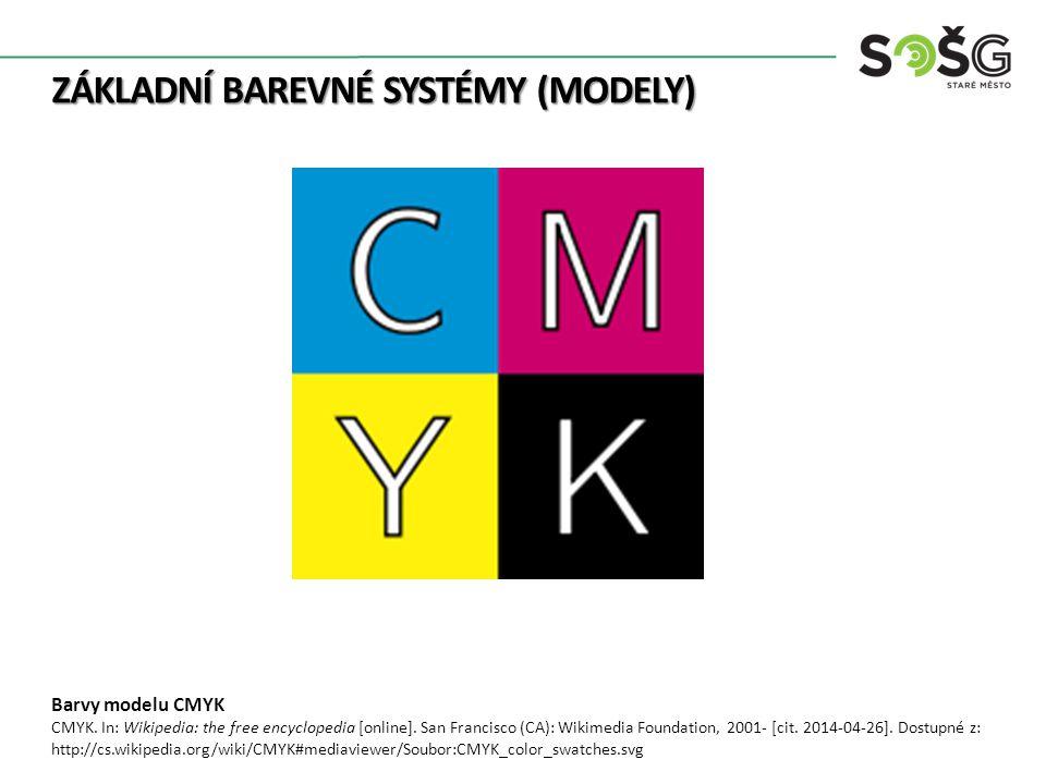 ZÁKLADNÍ BAREVNÉ SYSTÉMY (MODELY) Barvy modelu CMYK CMYK.