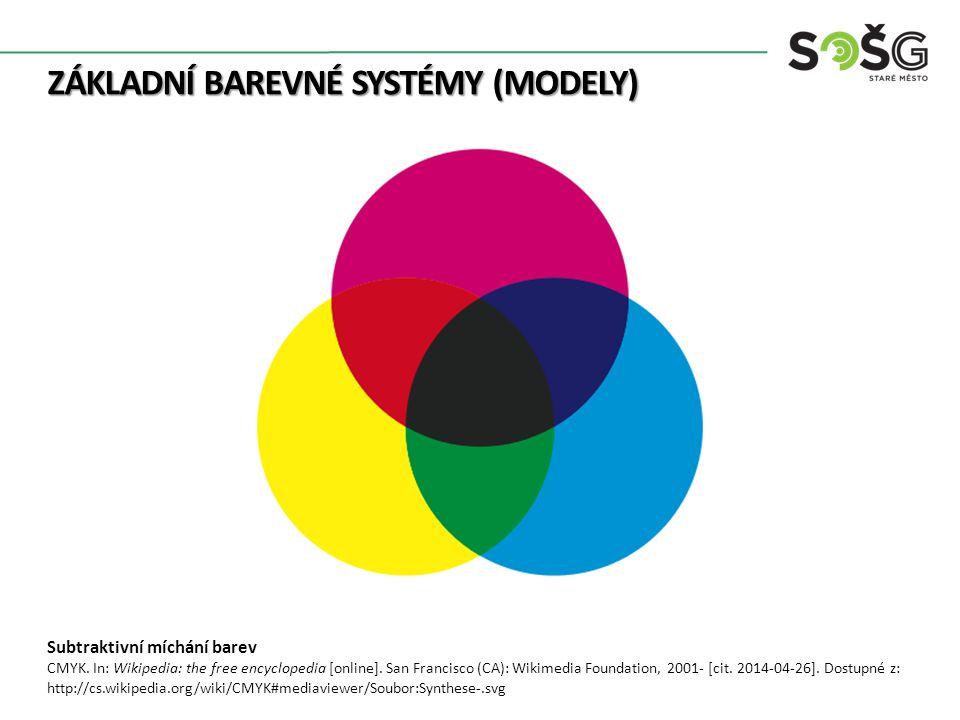 ZÁKLADNÍ BAREVNÉ SYSTÉMY (MODELY) Subtraktivní míchání barev CMYK.