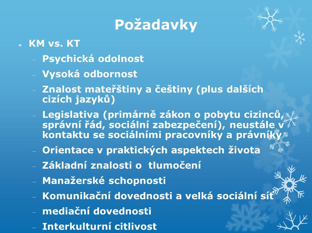 Požadavky KM vs. KT  Psychická odolnost  Vysoká odbornost  Znalost mateřštiny a češtiny (plus dalších cizích jazyků)  Legislativa (primárně zákon