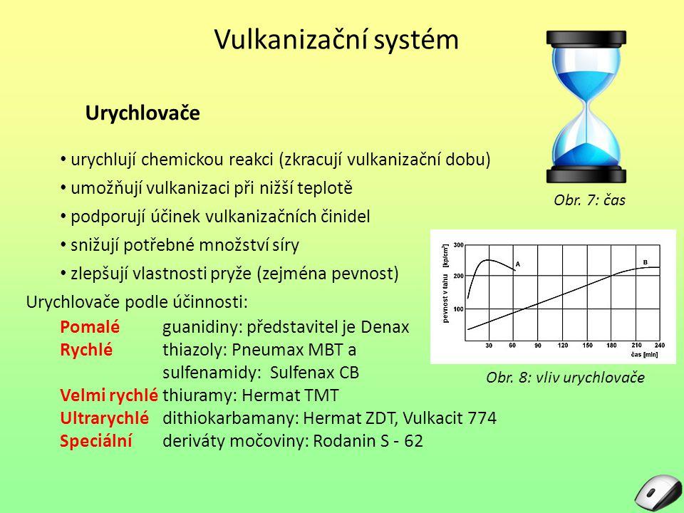 Vulkanizační systém urychlují chemickou reakci (zkracují vulkanizační dobu) umožňují vulkanizaci při nižší teplotě podporují účinek vulkanizačních čin