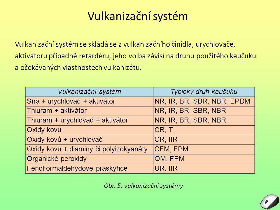 Vulkanizační systém Vulkanizační systém se skládá se z vulkanizačního činidla, urychlovače, aktivátoru případně retardéru, jeho volba závisí na druhu použitého kaučuku a očekávaných vlastnostech vulkanizátu.