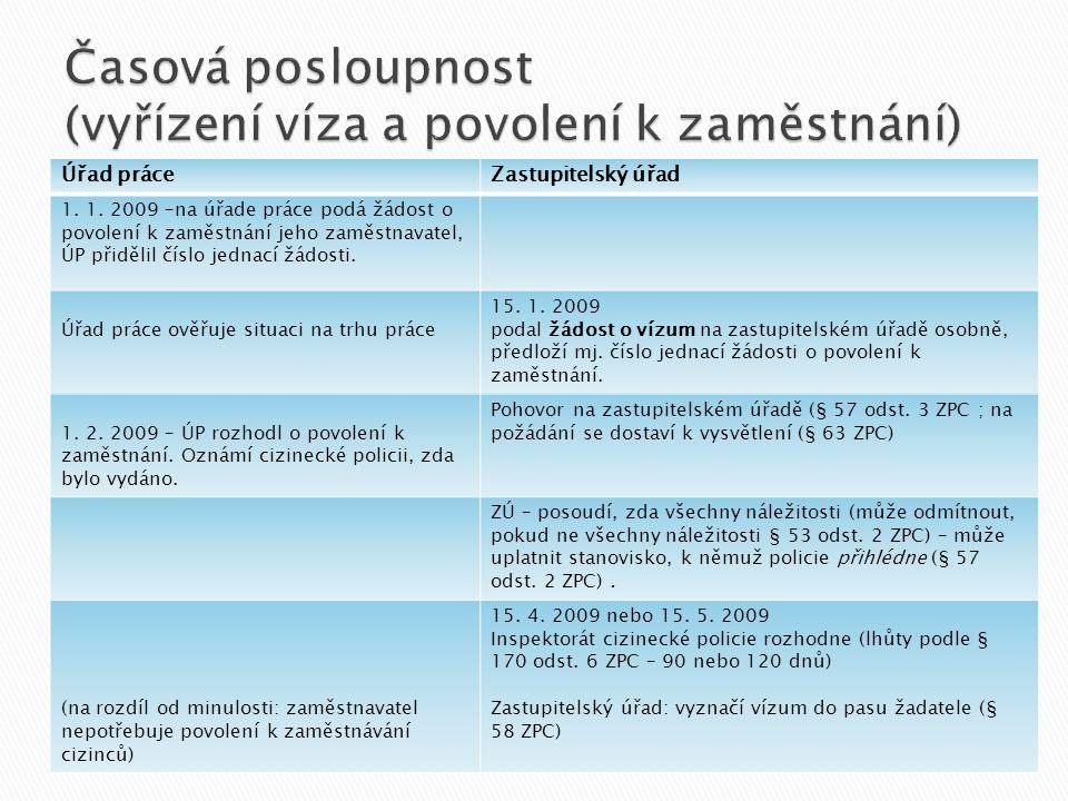 Úřad práceZastupitelský úřad 1. 1. 2009 –na úřade práce podá žádost o povolení k zaměstnání jeho zaměstnavatel, ÚP přidělil číslo jednací žádosti. Úřa