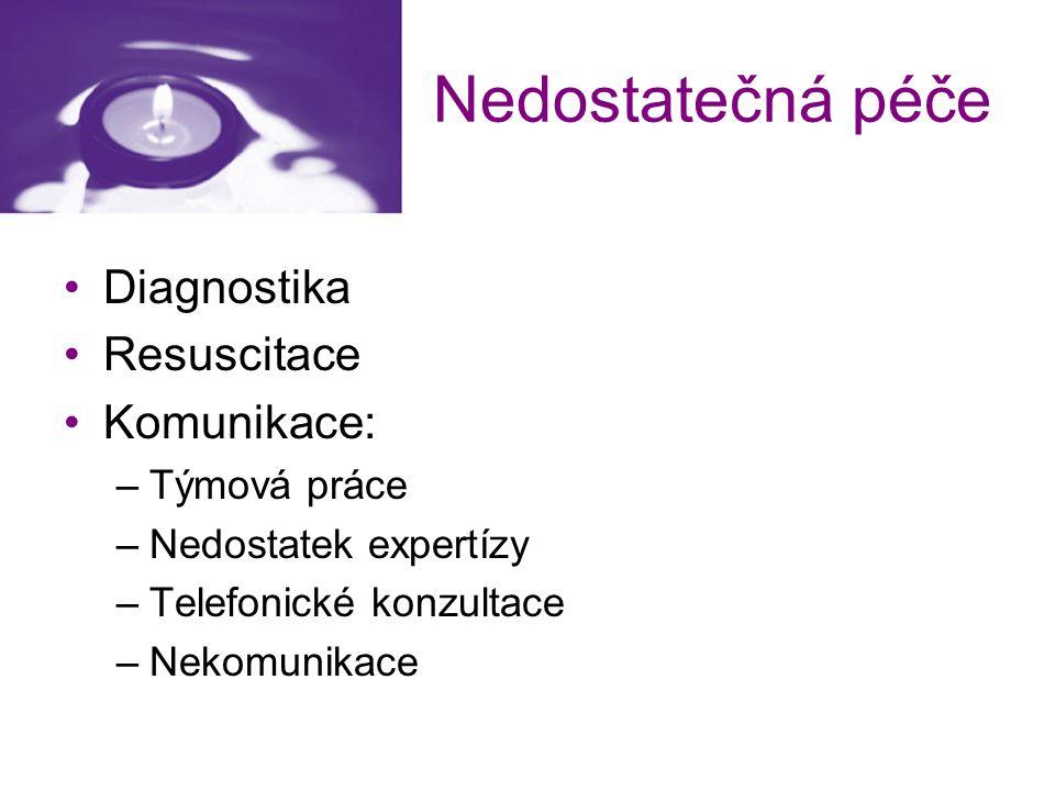 Nedostatečná péče Diagnostika Resuscitace Komunikace: –Týmová práce –Nedostatek expertízy –Telefonické konzultace –Nekomunikace