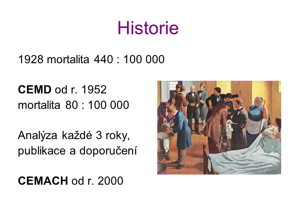 Historie 1928 mortalita 440 : 100 000 CEMD od r. 1952 mortalita 80 : 100 000 Analýza každé 3 roky, publikace a doporučení CEMACH od r. 2000