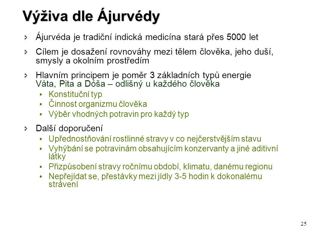 25 Výživa dle Ájurvédy  Ájurvéda je tradiční indická medicína stará přes 5000 let  Cílem je dosažení rovnováhy mezi tělem člověka, jeho duší, smysly