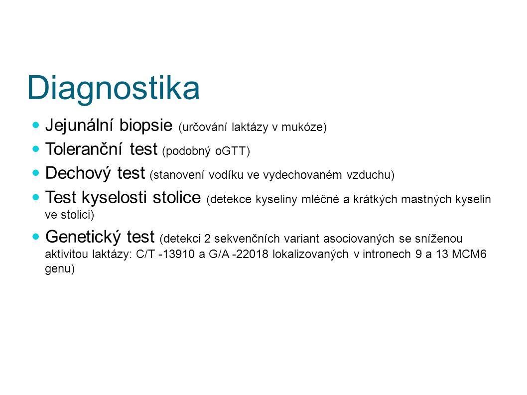 Diagnostika Jejunální biopsie (určování laktázy v mukóze) Toleranční test (podobný oGTT) Dechový test (stanovení vodíku ve vydechovaném vzduchu) Test