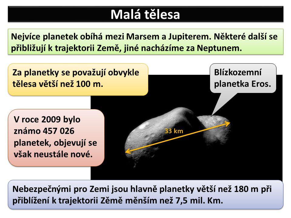 Malá tělesa Nejvíce planetek obíhá mezi Marsem a Jupiterem.