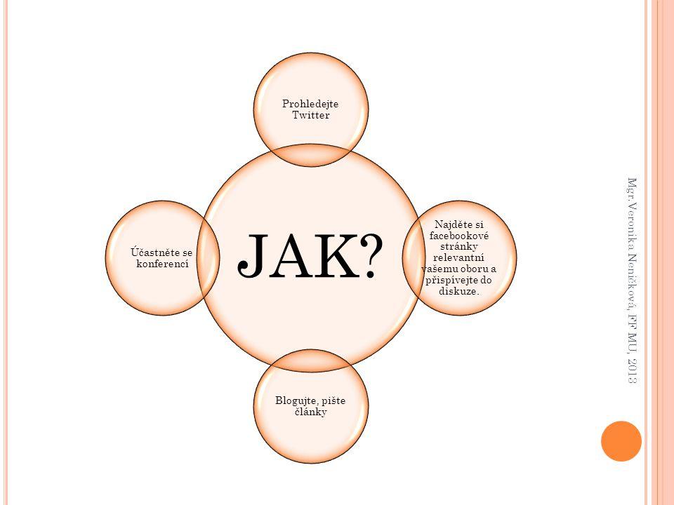 JAK? Prohledejte Twitter Najděte si facebookové stránky relevantní vašemu oboru a přispívejte do diskuze. Blogujte, pište články Účastněte se konferen