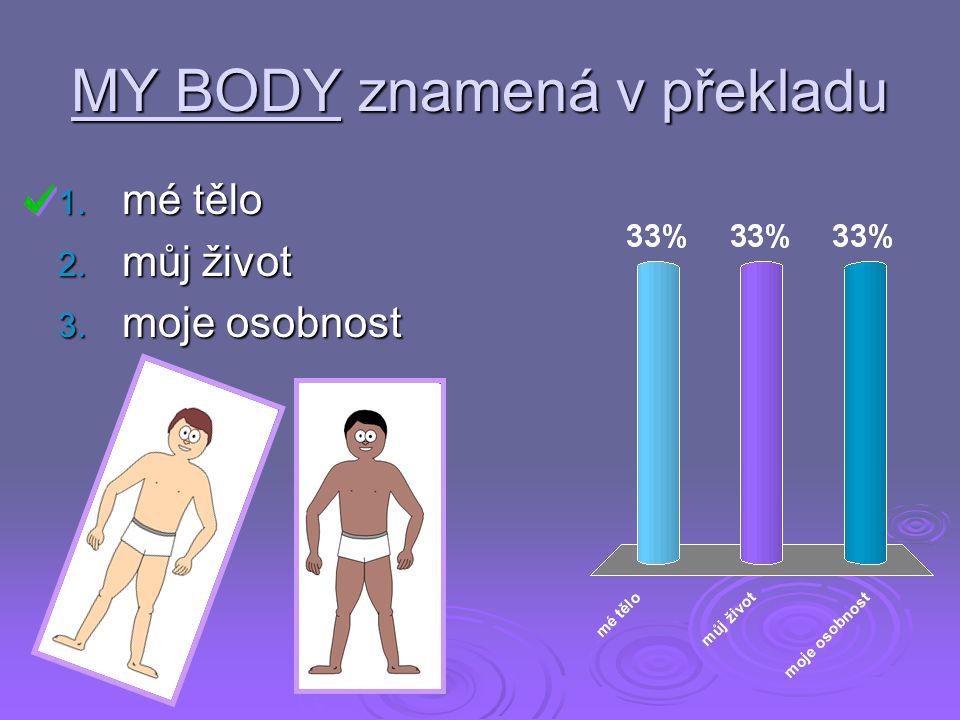 MY BODY znamená v překladu 1. mé tělo 2. můj život 3. moje osobnost
