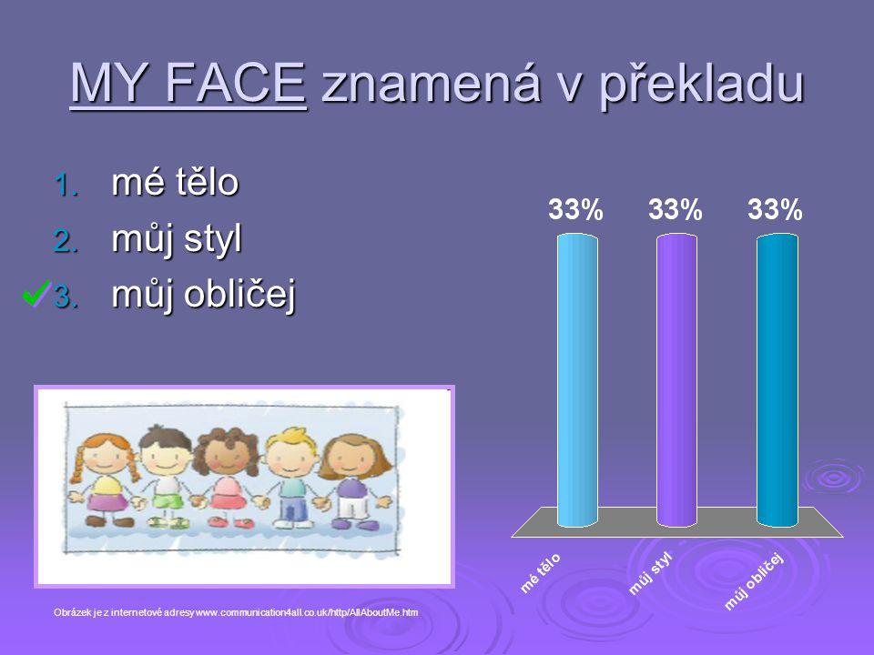 MY FACE znamená v překladu 1. mé tělo 2. můj styl 3. můj obličej Obrázek je z internetové adresy www.communication4all.co.uk/http/AllAboutMe.htm