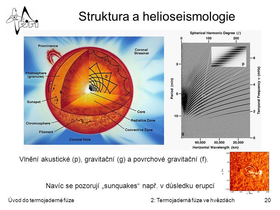 """Úvod do termojaderné fúze2: Termojaderná fúze ve hvězdách20 Struktura a helioseismologie Navíc se pozorují """"sunquakes"""" např. v důsledku erupcí Vlnění"""