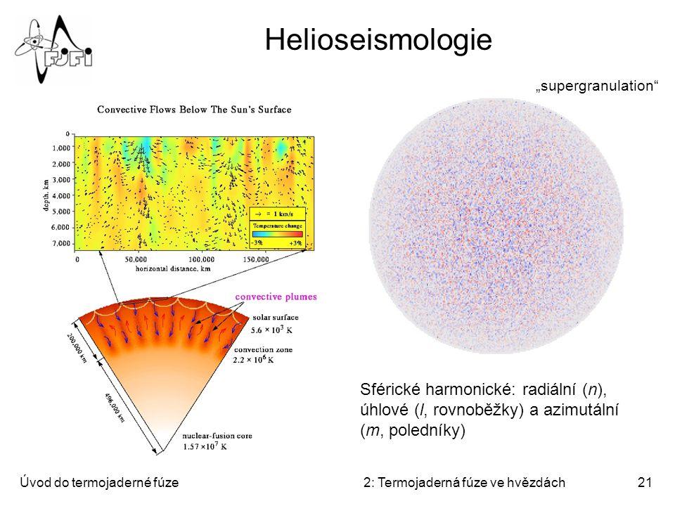 Úvod do termojaderné fúze2: Termojaderná fúze ve hvězdách21 Helioseismologie Sférické harmonické: radiální (n), úhlové (l, rovnoběžky) a azimutální (m