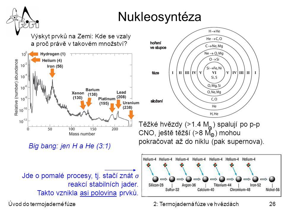 Úvod do termojaderné fúze2: Termojaderná fúze ve hvězdách26 Nukleosyntéza Výskyt prvků na Zemi: Kde se vzaly a proč právě v takovém množství? Těžké hv