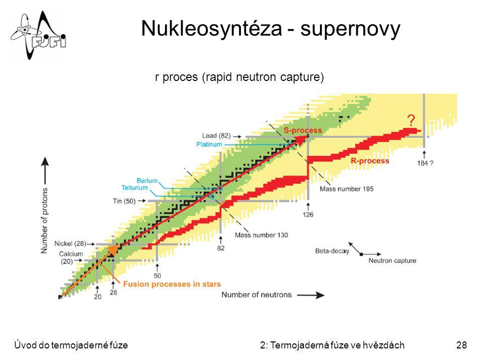 Úvod do termojaderné fúze2: Termojaderná fúze ve hvězdách28 Nukleosyntéza - supernovy r proces (rapid neutron capture)