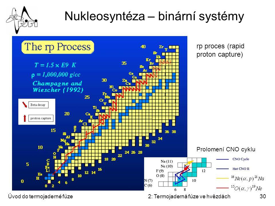 Úvod do termojaderné fúze2: Termojaderná fúze ve hvězdách30 Nukleosyntéza – binární systémy rp proces (rapid proton capture) Prolomení CNO cyklu