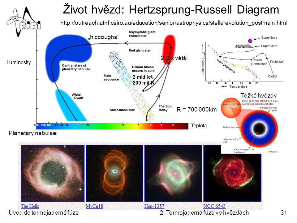 Úvod do termojaderné fúze2: Termojaderná fúze ve hvězdách31 Život hvězd: Hertzsprung-Russell Diagram Teplota Luminosity Planetary nebulae: 200x větší