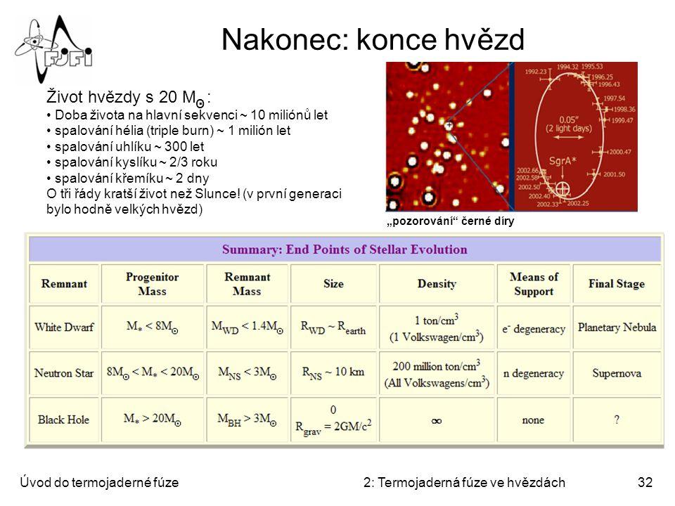 Úvod do termojaderné fúze2: Termojaderná fúze ve hvězdách32 Nakonec: konce hvězd Život hvězdy s 20 M : Doba života na hlavní sekvenci ~ 10 miliónů let