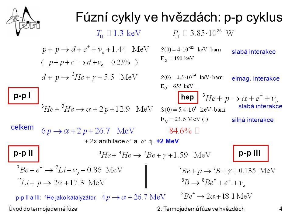 Úvod do termojaderné fúze2: Termojaderná fúze ve hvězdách4 Fúzní cykly ve hvězdách: p-p cyklus hep p-p IIp-p III p-p II a III: 4 He jako katalyzátor,