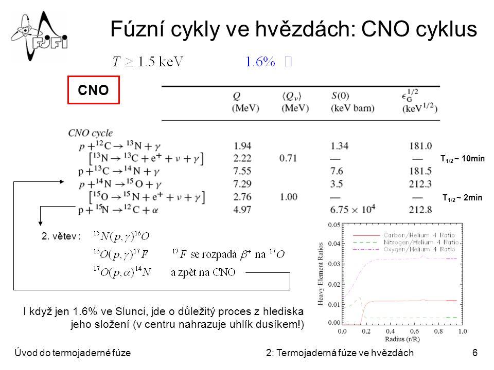 Úvod do termojaderné fúze2: Termojaderná fúze ve hvězdách7 Fúzní cykly ve hvězdách: uhlík Probíhá po vyhoření vodíku, při teplotě ~200 mil.