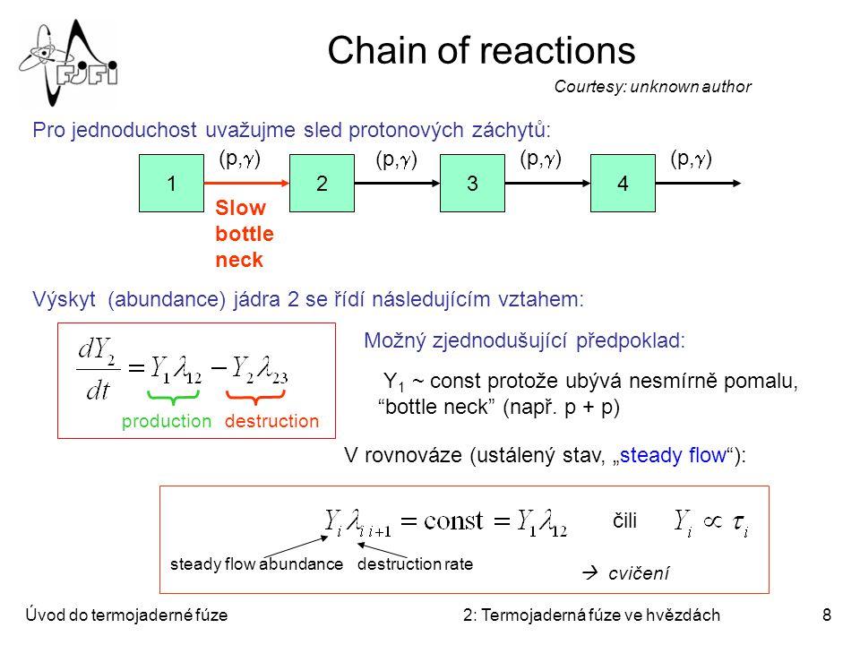 Úvod do termojaderné fúze2: Termojaderná fúze ve hvězdách8 Chain of reactions Pro jednoduchost uvažujme sled protonových záchytů: 12 (p,  ) 34 Slow b